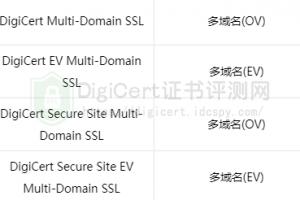 DigiCert多域名SSL证书申请价格