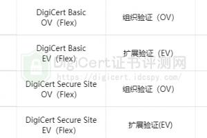 DigiCert Flex SSL证书方案